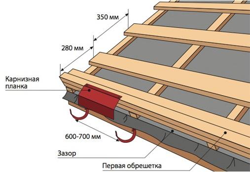 Планка карнизная Pe 2000 мм